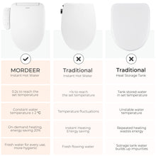 Load image into Gallery viewer, C600 Instant Heating Bidet Toilet Seat for Elongated Toilet with Heated Seat, Air Infused Water Stream and Warm Air Dryer