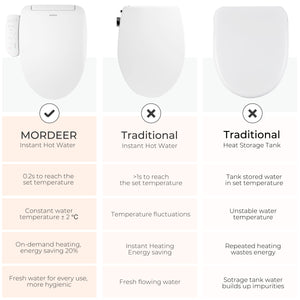 C600 Instant Heating Bidet Toilet Seat for Elongated Toilet with Heated Seat, Air Infused Water Stream and Warm Air Dryer