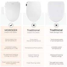 Load image into Gallery viewer, C650 Instant Heating Bidet Toilet Seat with Heated Seat, Warm Air Dry Boost, Air Infusion Technology and Remote Control