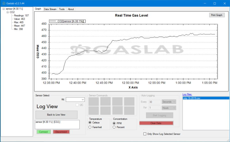 GasLab Software
