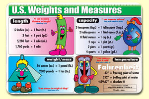 US Weights & Measures