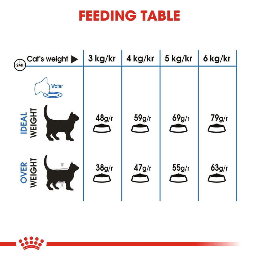 Royal Canin Light Weight Care 3.5 KG