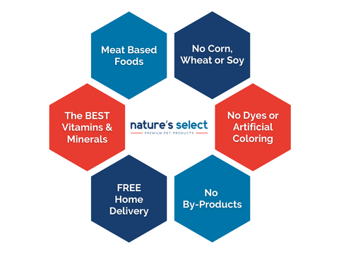 why-natures-select