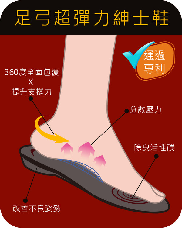 Ms. Gullar patented arch activated carbon insole