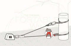 how to double the capacity of a portable winch