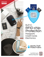 Load image into Gallery viewer, RFID Passport Wallet