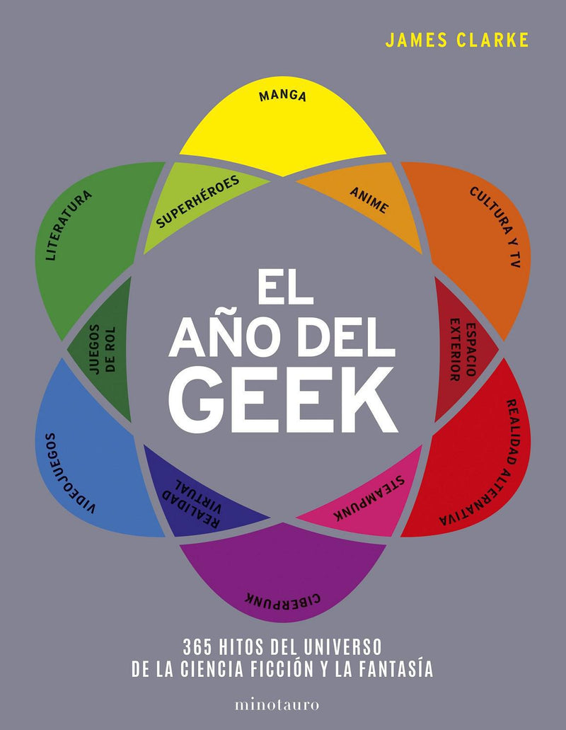 El Año del Geek - James Clarke