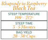 Rhapsody in Raspberry Black Tea