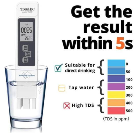 measure water quality at home