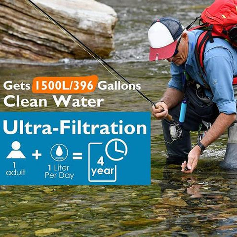 what is a lifestraw
