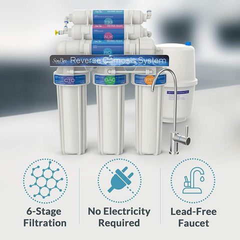 what is ro membrane filter