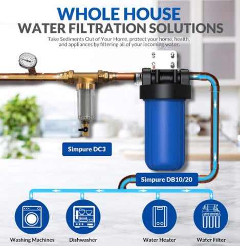 household water filter installation
