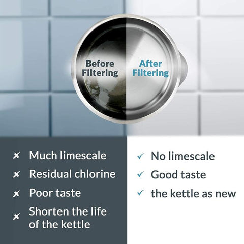 why does filtered water taste bitter