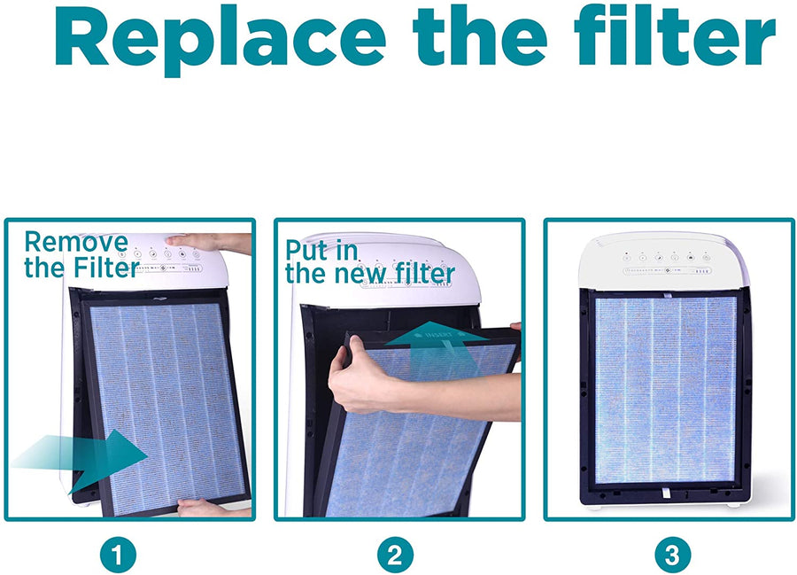 MSA3 Air Purifier Filters | True HEPA Replacement | 3-Stage Filtration