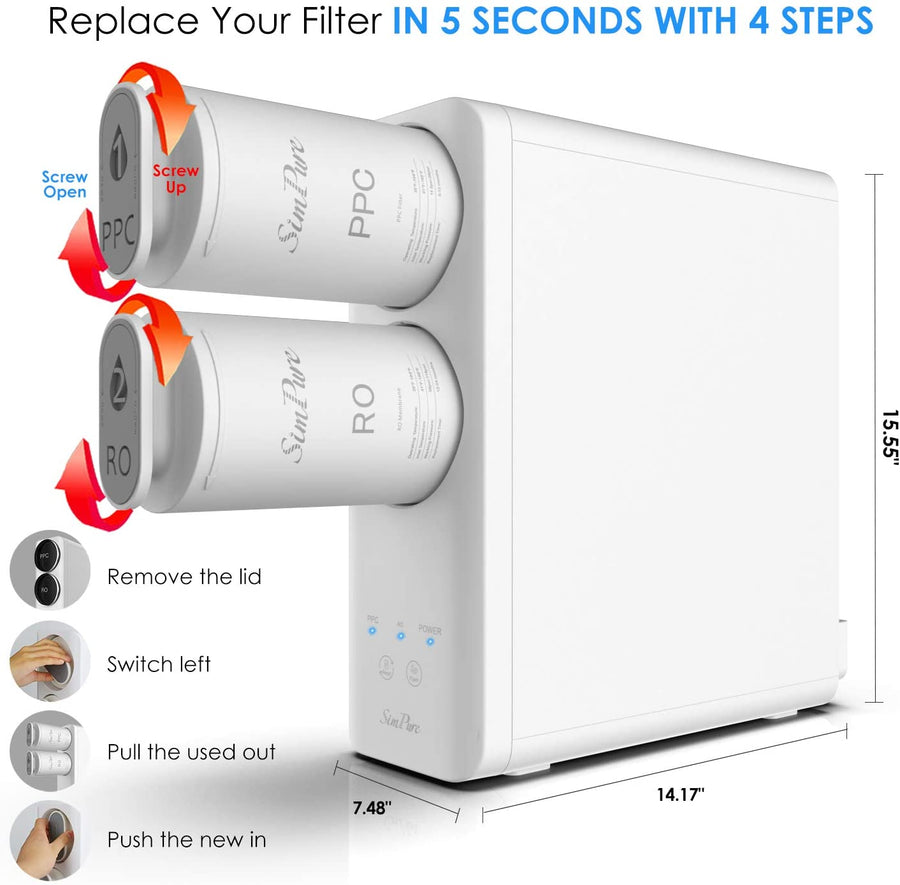Q6 RO Filter Replacement