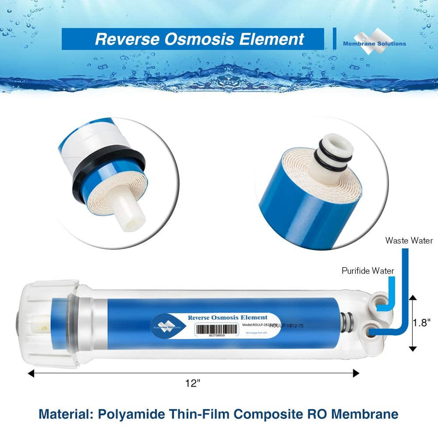 Reverse Osmosis Membrane | Water Filter Replacement