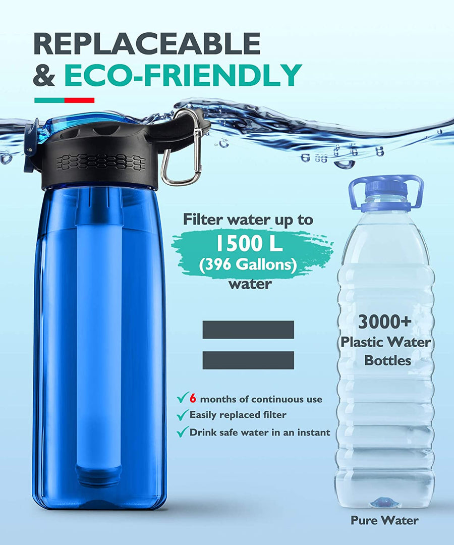 SimPure Water Filter Replacement - Water Filter Bottle