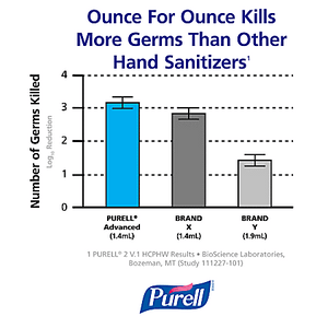 Purell Advanced Hand Sanitizer (8oz)