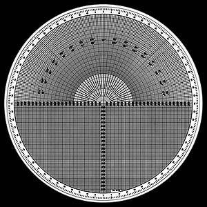 Protractor Screens - No. 17 - Optical Comparator Chart