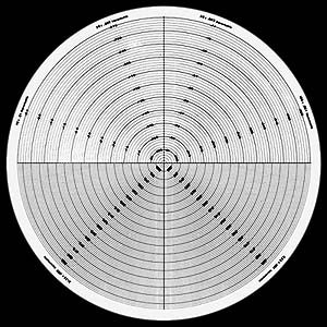 Radius Chart All Magnification - No. 8 - Optical Comparator Chart