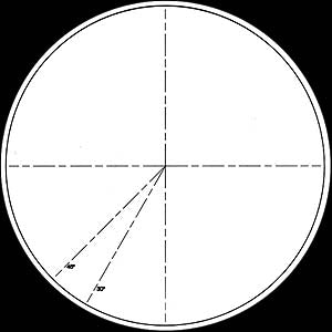 Centerline Screen - No. A-3 - Optical Comparator Chart