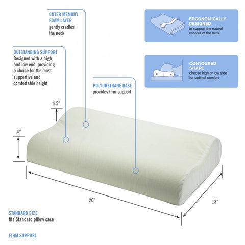 Cervical Pillow with Memory Foam