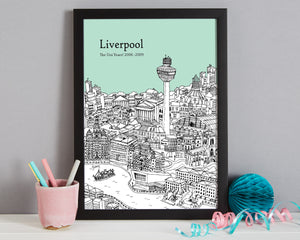 Personalised Liverpool Print-4