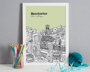 Personalised Manchester Print-7