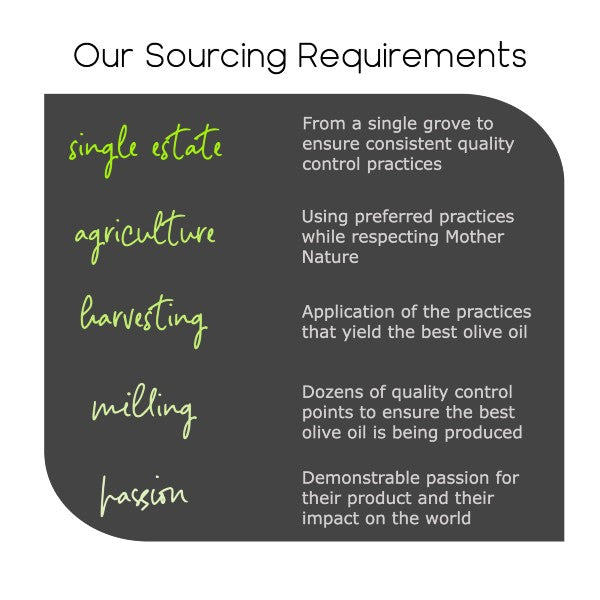 our sourcing requirements