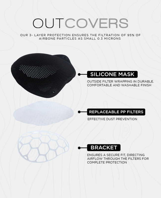 [READY STOCK] Outcovers KN95 in Stone Gray