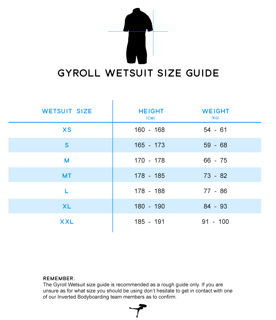 Gyroll Wetsuit Size Guide at Inverted Bodyboarding