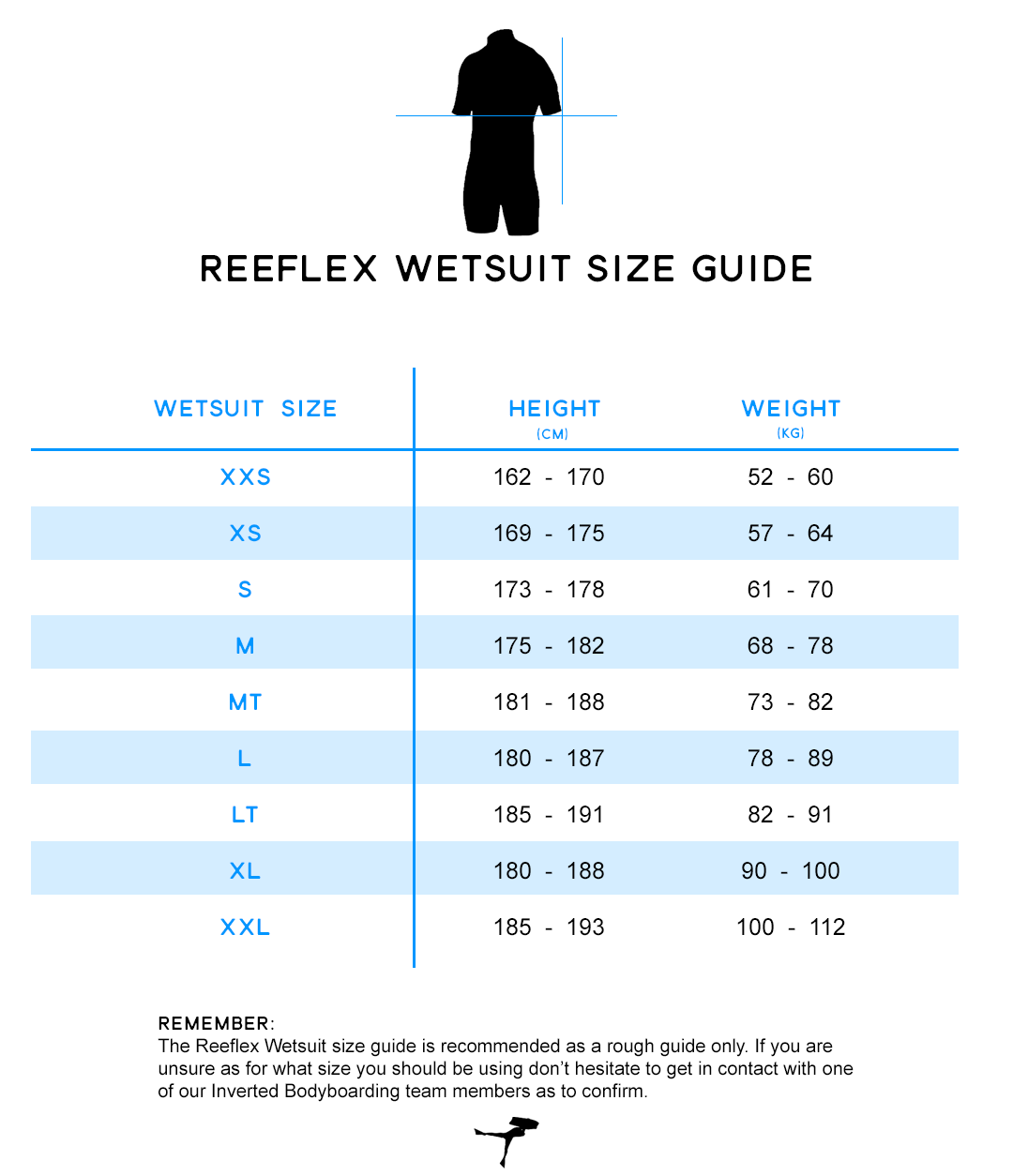 Reeflex Wetsuits Size Guide at Inverted Bodyboarding