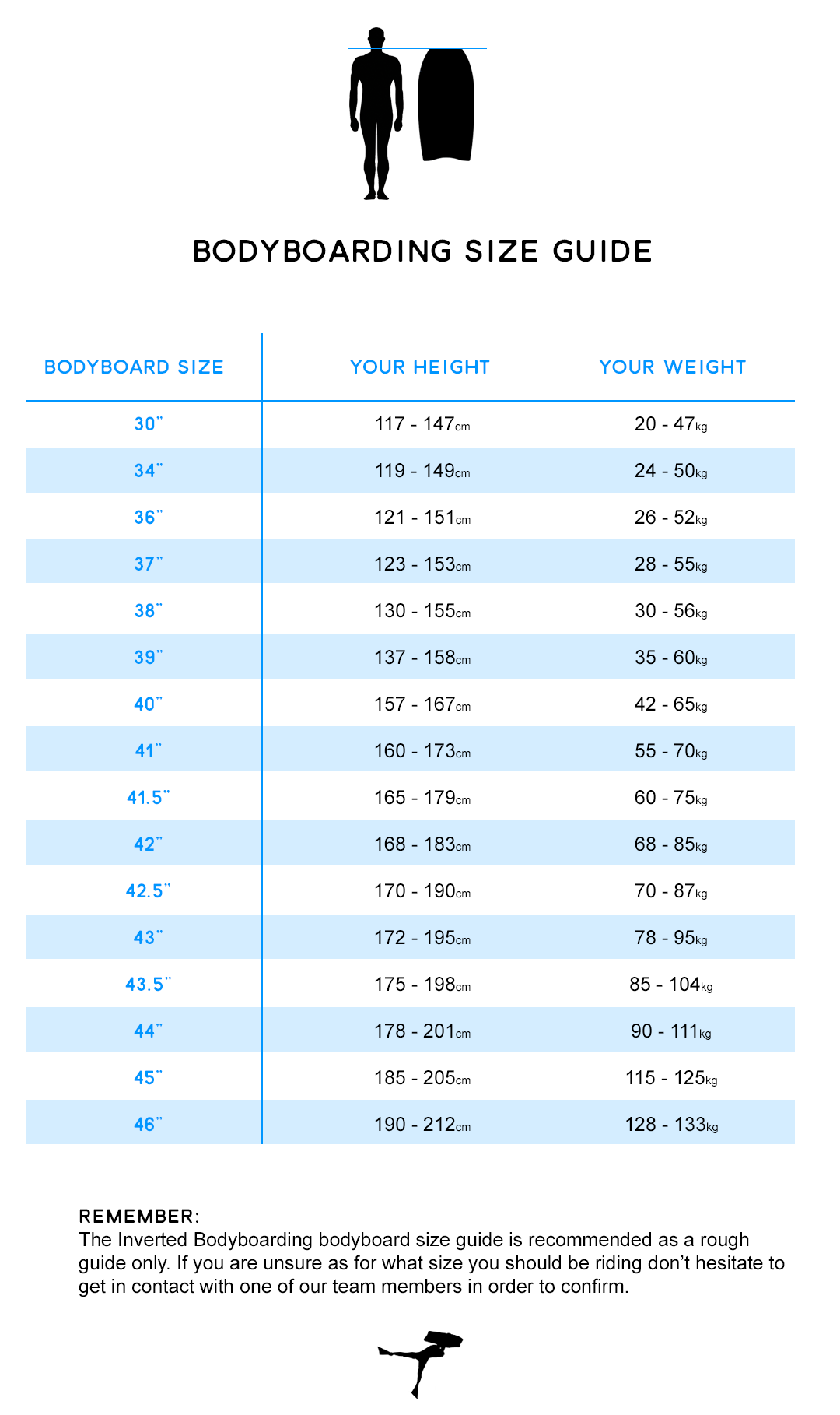 Bodyboard Size guide at Inverted Bodyboarding
