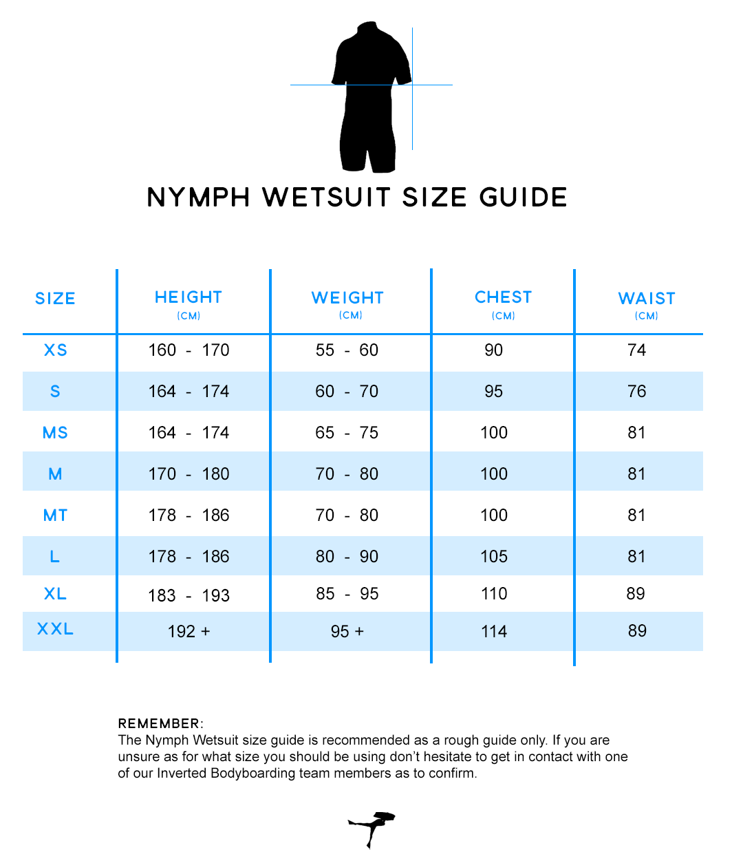 Nymph Wetsuits Size Guide