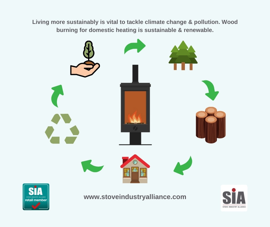 SIA Living More Sustainably