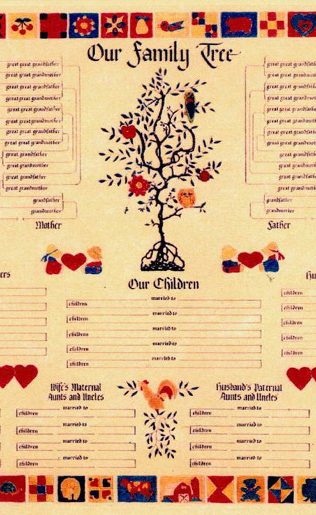 7 Generation Family Tree Chart American Country Design