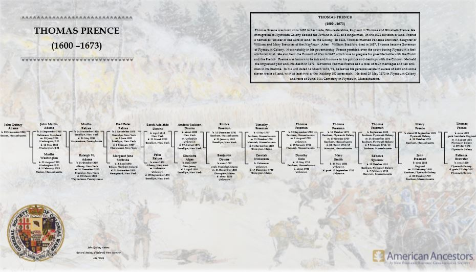 General Society of Colonial Wars Lineage Chart