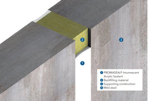 Promat PROMASEAL Intumescent Sealant illustration