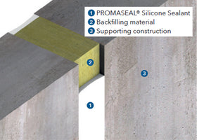 Promat PROMASEAL Fire Resistant Silicone Sealant illustration