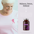 Thiodine Lugol's Iodine Tablet Supplement - Benefits of Iodine - Breast Health -- Miss Lizzy Thyroid Health