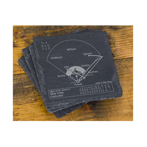 Greatest Plays Coasters - Yankees