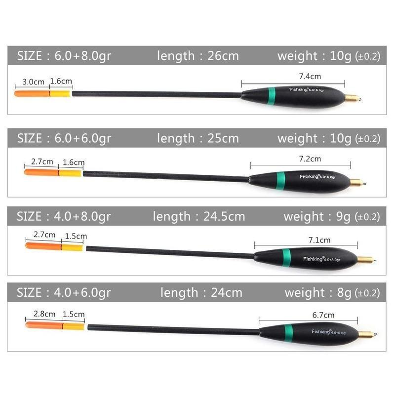 4pcs Bottom Fishing Floats 22.5cm-26.5cm Length Hard Tail Plastic Fishing Float - OhCoolstule