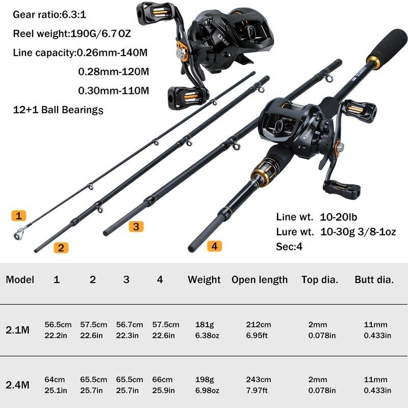 OhCoolstule™ Fishing Rods and Reels 2.1m/2.4M Casting Fishing Rod Reel Set 4 Sections Baitcasing Rod and 12+1 BB Casting Reel - OhCoolstule