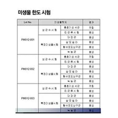 Myungmin Foreign Microbial Content Test