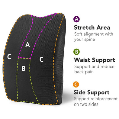 Lumbar Support Back Cushion for Office Chair and Car Seat