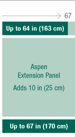 Aspen Evergreen Extension Panel