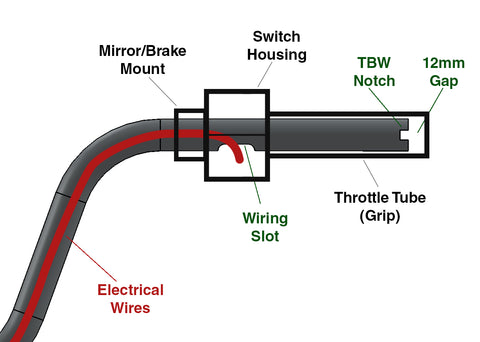 Internal wiring handlebar diagram without throttle by wire