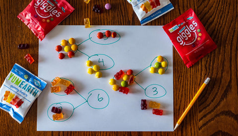 giggles and gummy bears with paper used to count