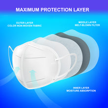 Load image into Gallery viewer, 3M 9502+ KN95 Respirator Headband package of 50