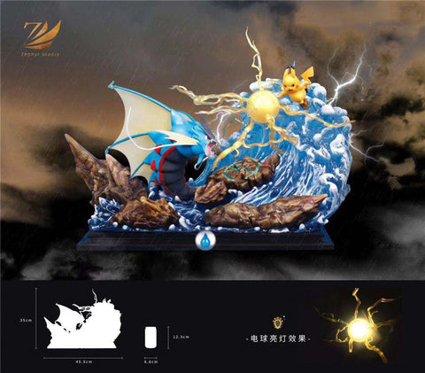 Mega Gyarados VS Pikachu [In-Stock]